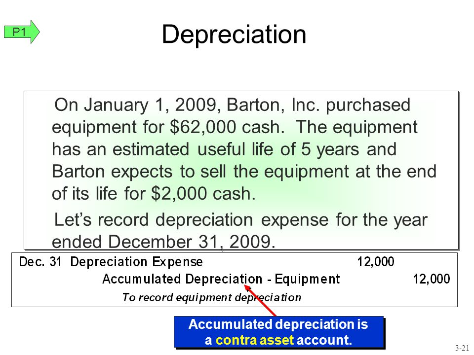 Accumulated depreciation is