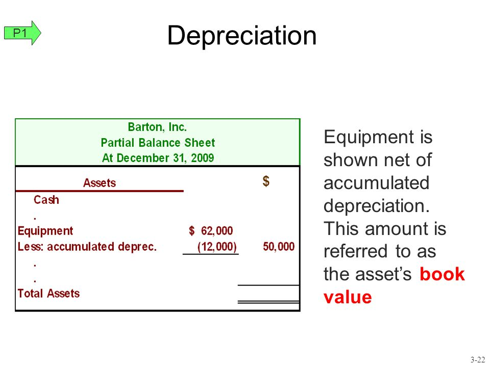 Depreciation P1. Equipment is shown net of accumulated depreciation. This amount is referred to as the asset's book value.