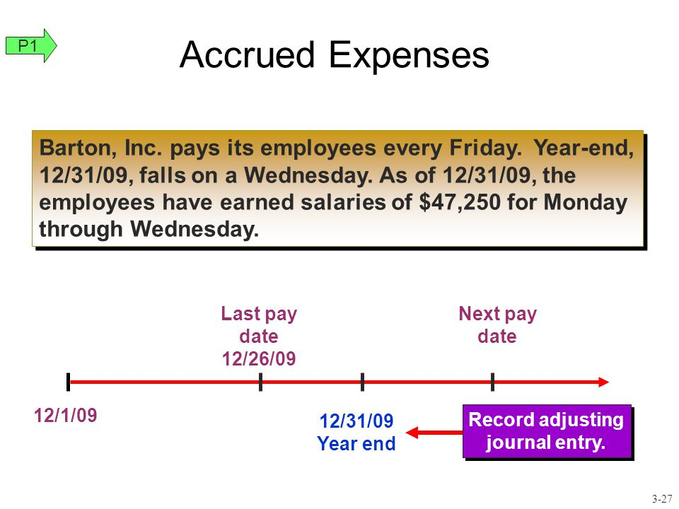 Accrued Expenses P1.