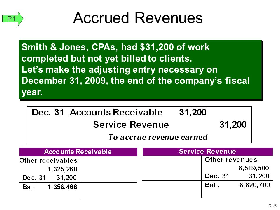 Accrued Revenues P1.