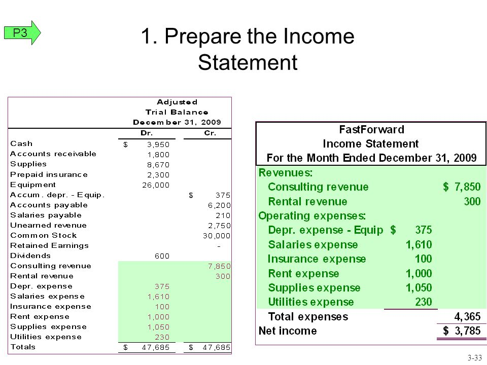 Prepare the Income Statement P3
