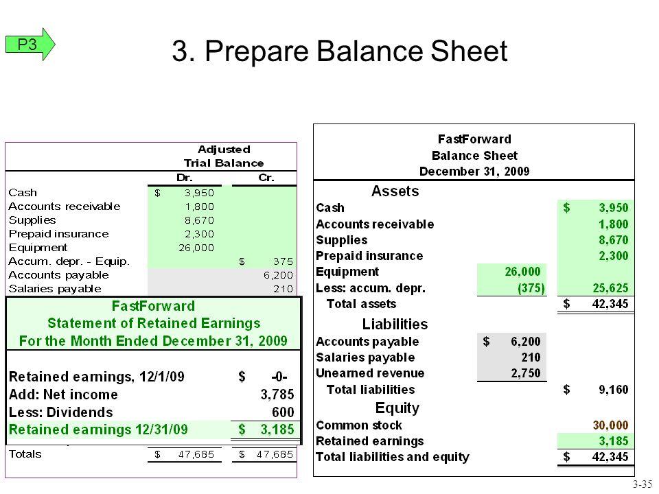 Prepare Balance Sheet P3