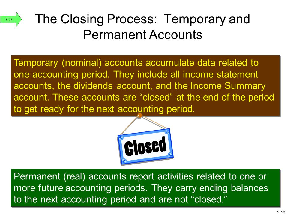 The Closing Process: Temporary and Permanent Accounts