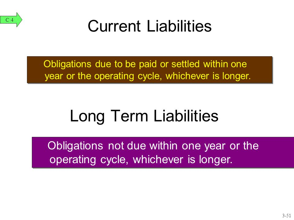 Current Liabilities Long Term Liabilities