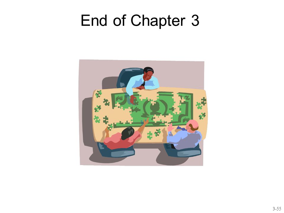 End of Chapter 3 This completes our discussion of chapter three.