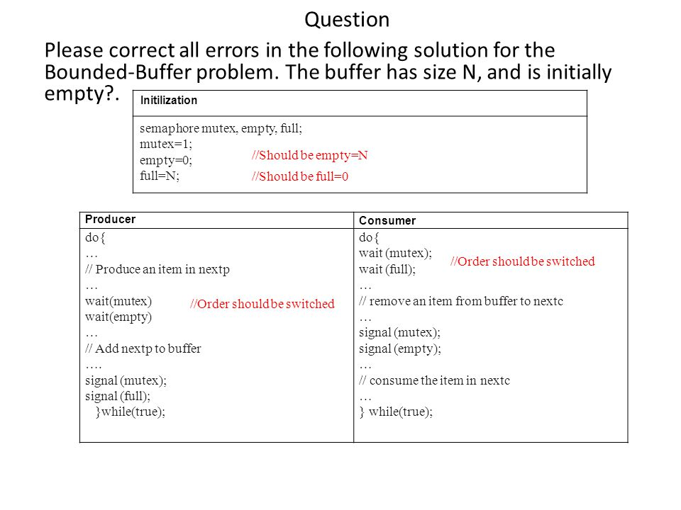 Question Please correct all errors in the following solution for the Bounded-Buffer problem. The buffer has size N, and is initially empty .