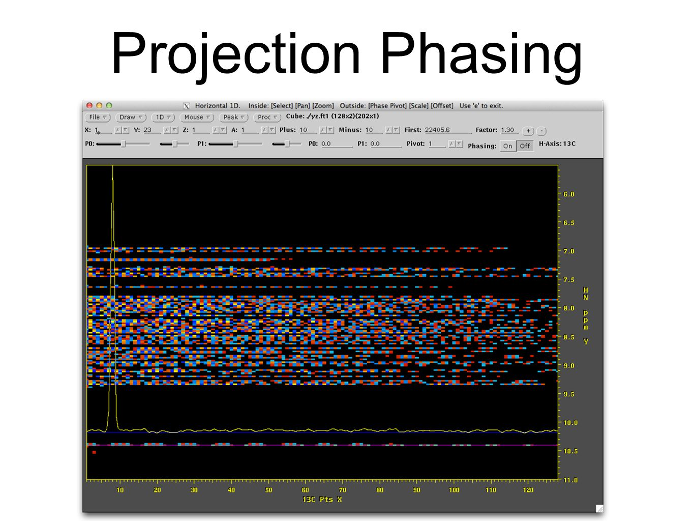 Projection Phasing