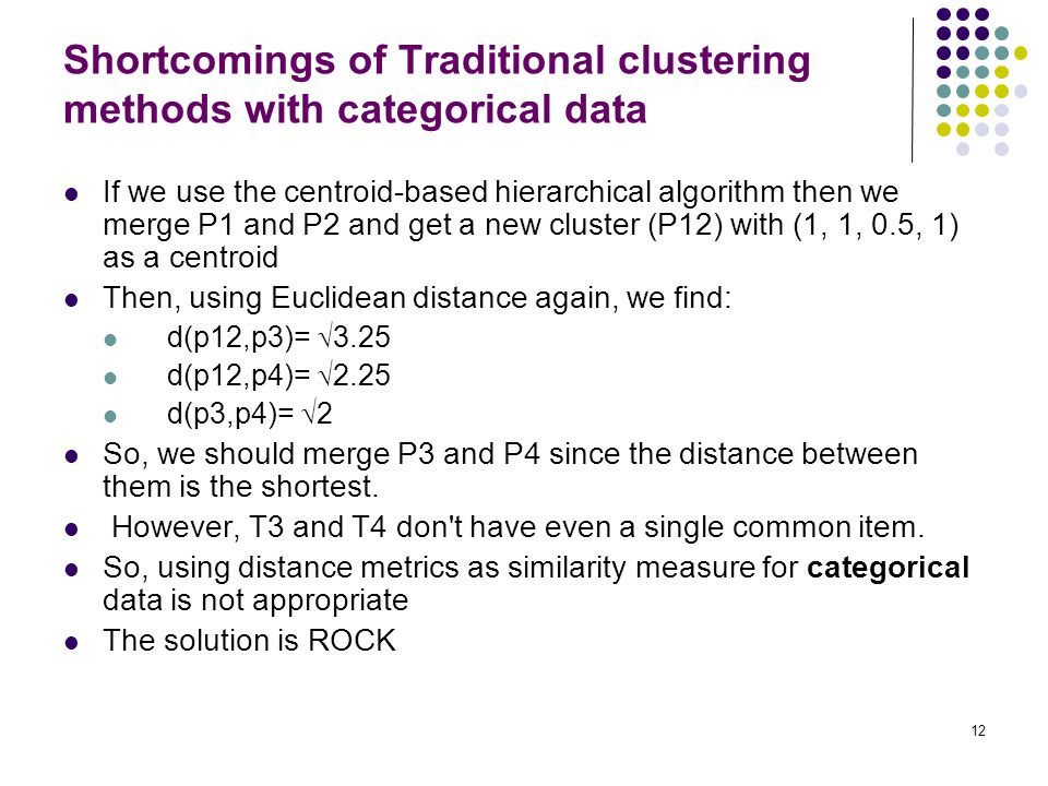 Shortcomings of Traditional clustering methods with categorical data