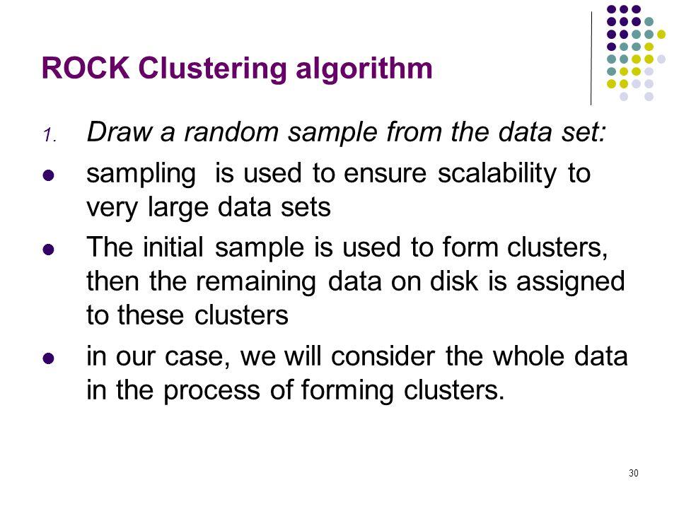 ROCK Clustering algorithm