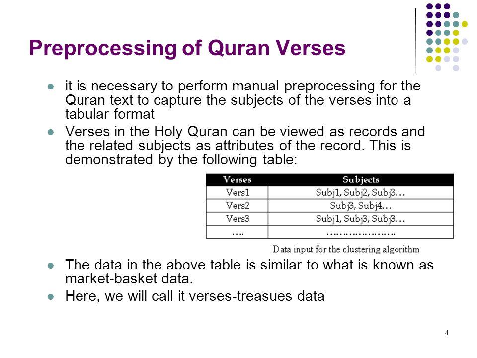 Preprocessing of Quran Verses