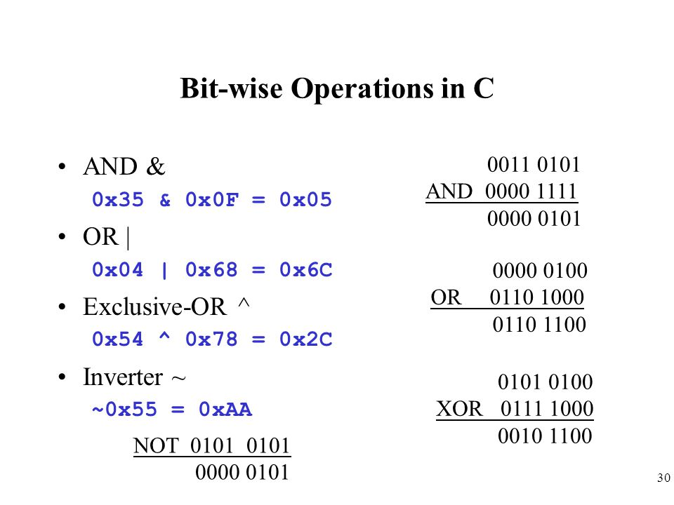 Bit-wise Operations in C