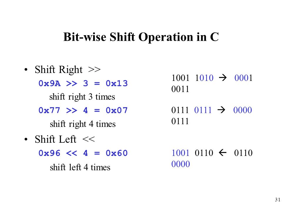 Bit-wise Shift Operation in C