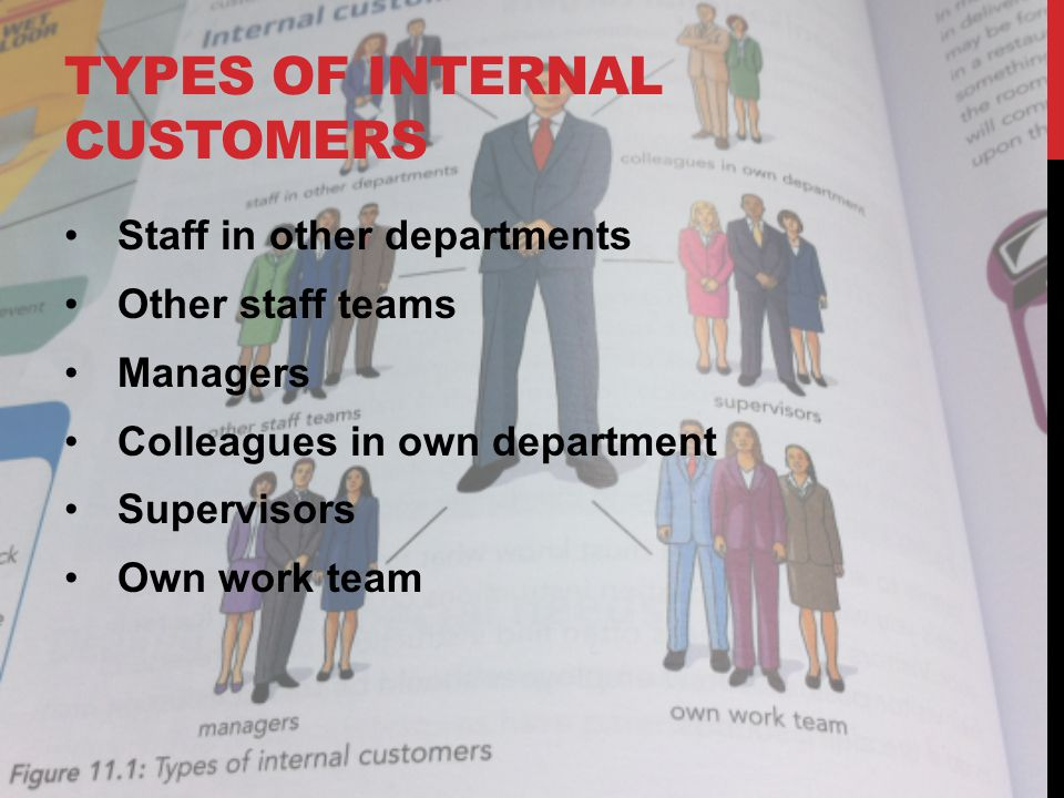 TYPES OF INTERNAL CUSTOMERS