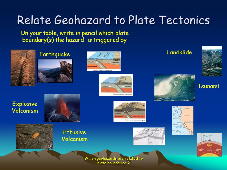 Relate Geohazard to Plate Tectonics