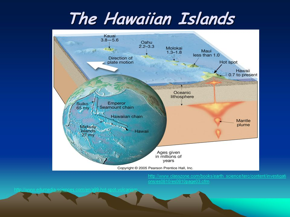 The Hawaiian Islands http://www.classzone.com/books/earth_science/terc/content/investigations/es0810/es0810page03.cfm.