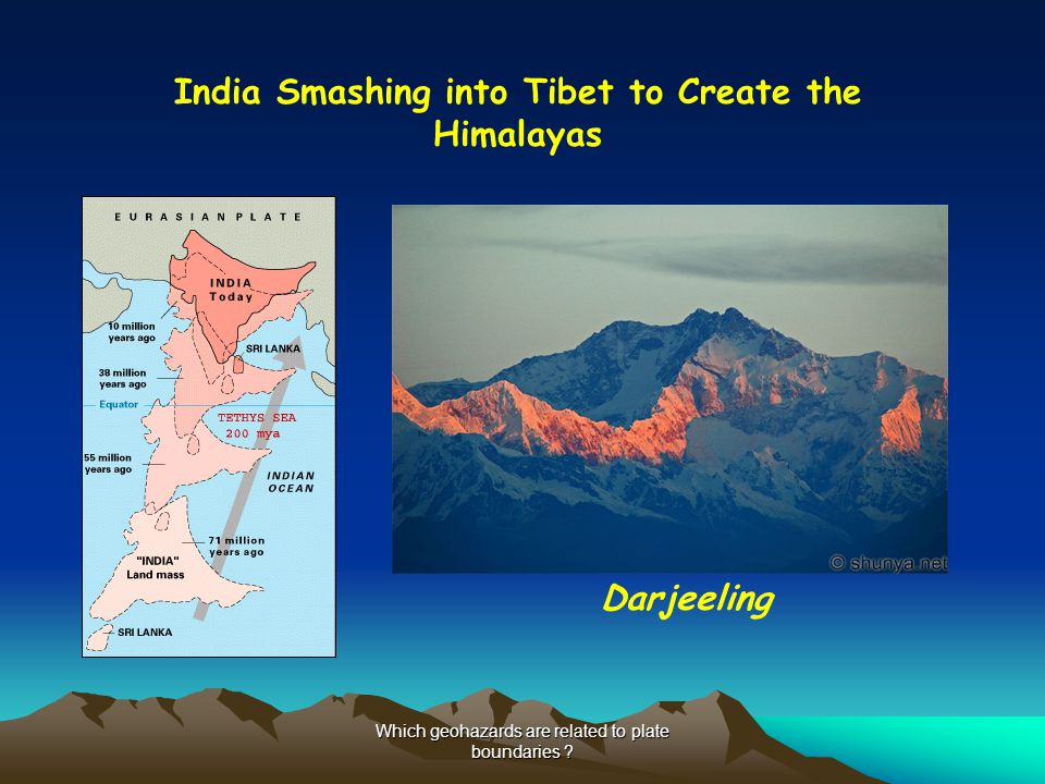 India Smashing into Tibet to Create the Himalayas
