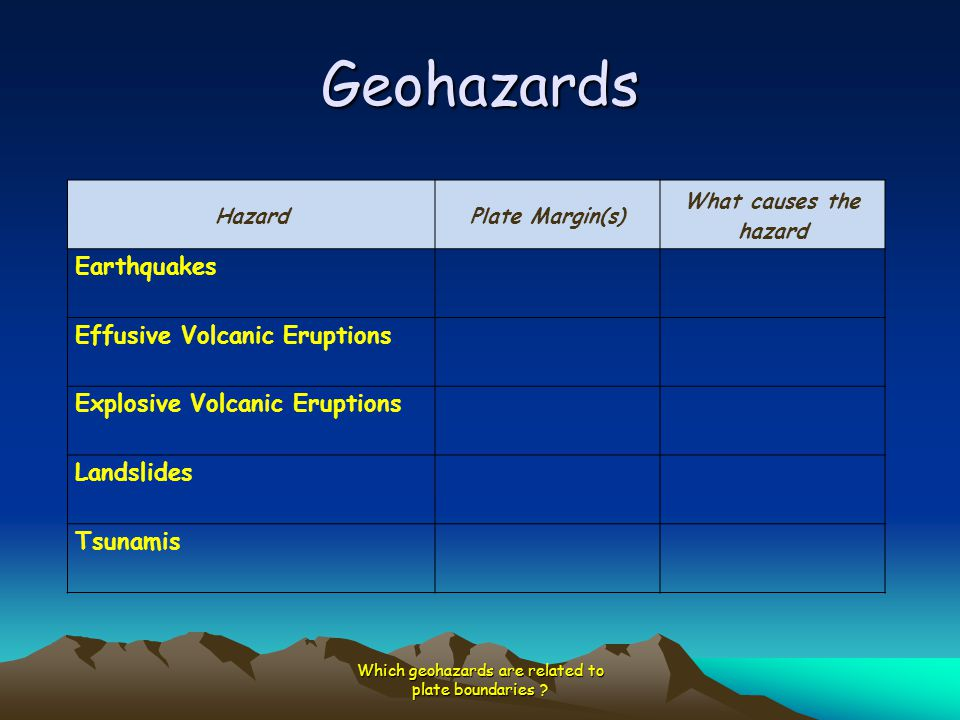 Which geohazards are related to plate boundaries