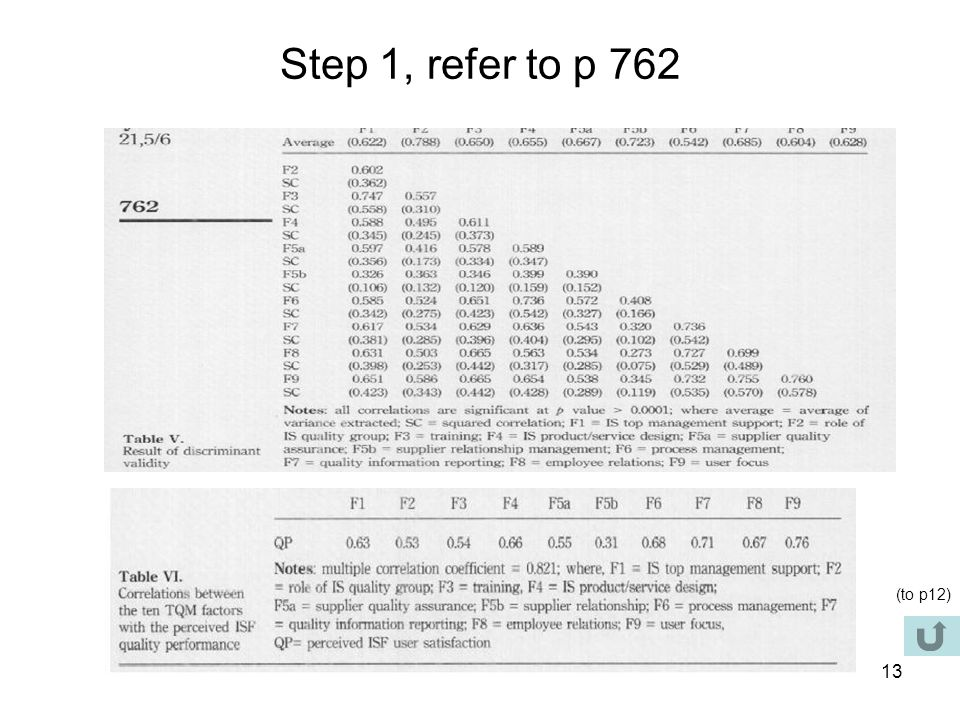 Step 1, refer to p 762 (to p12)