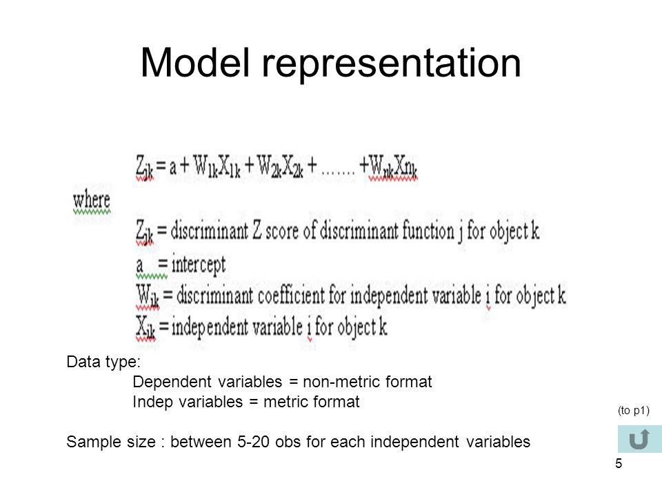 Model representation Data type: