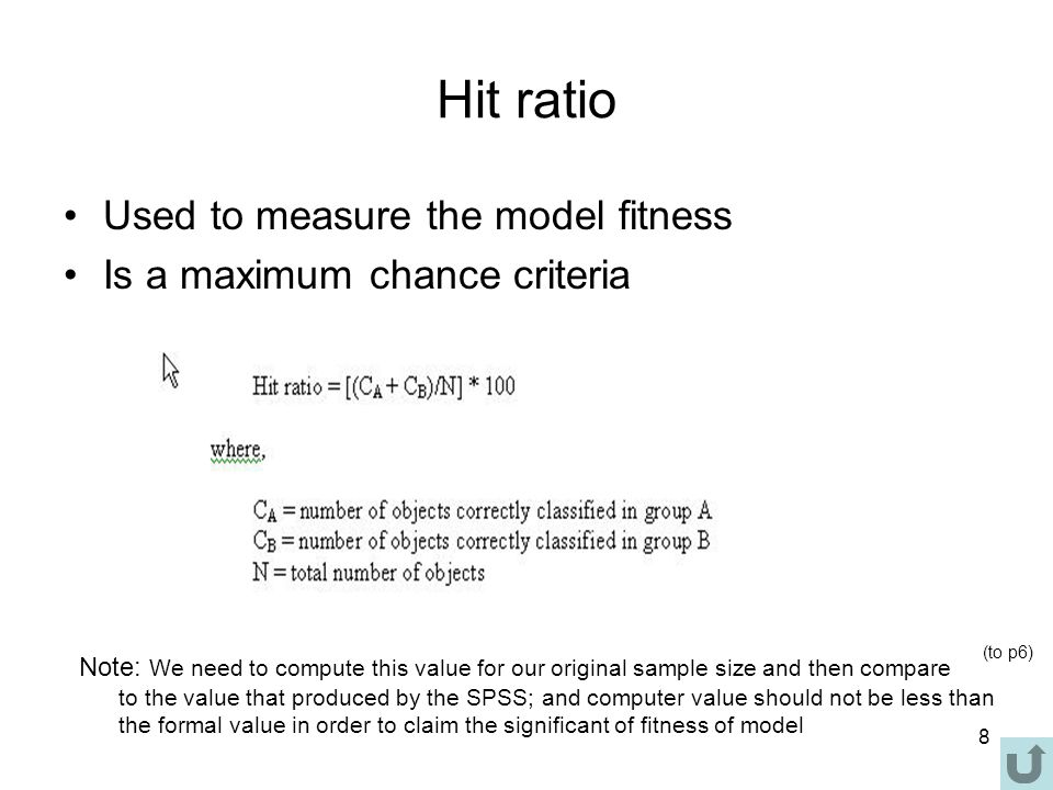 Hit ratio Used to measure the model fitness