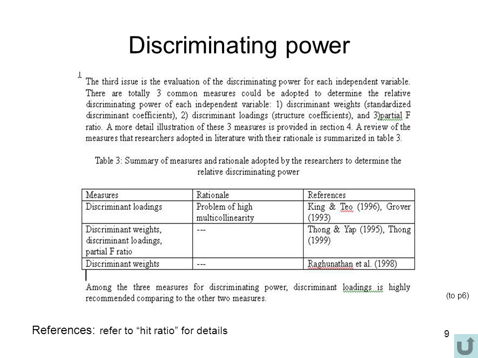 Discriminating power References: refer to hit ratio for details