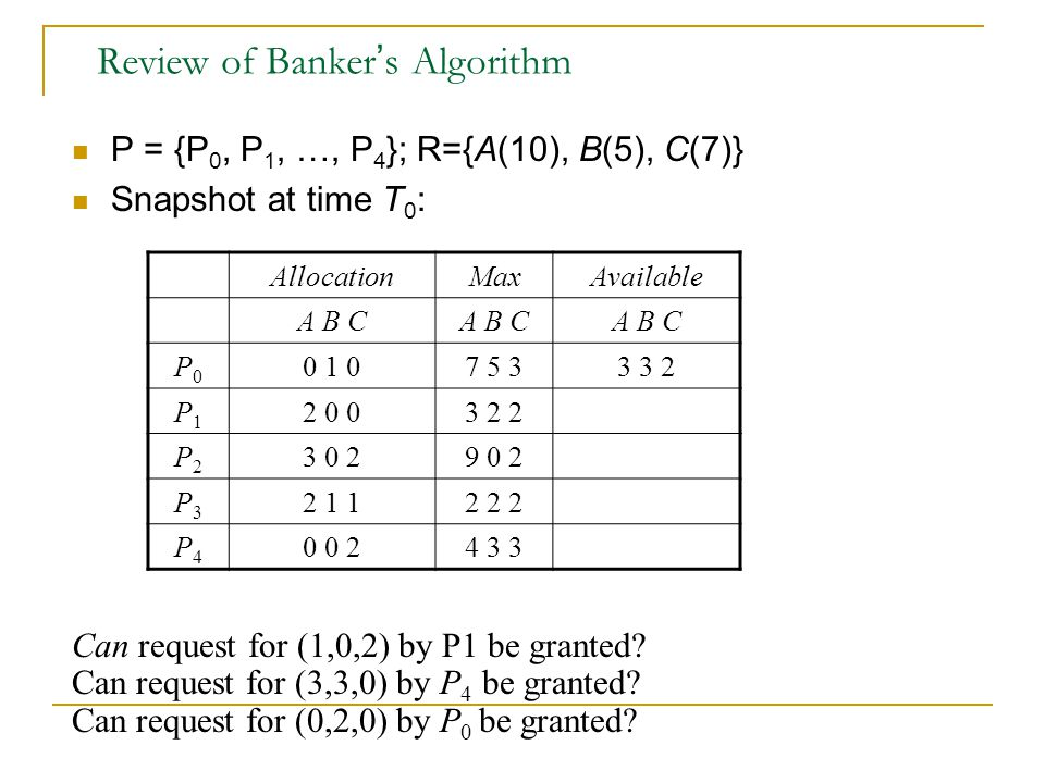 Review of Banker's Algorithm
