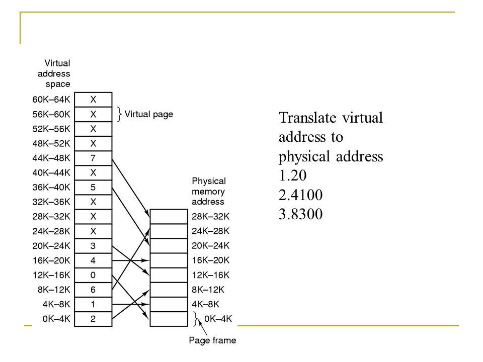 Translate virtual address to physical address