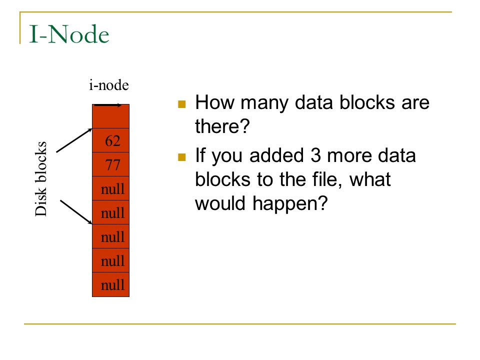 I-Node How many data blocks are there