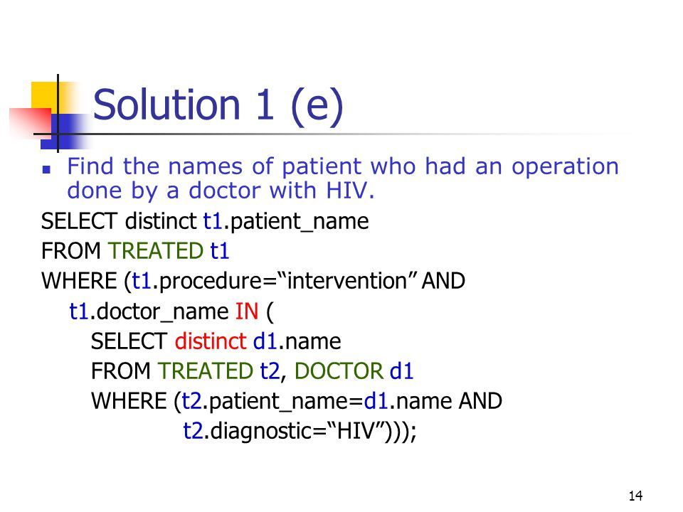 Solution 1 (e) Find the names of patient who had an operation done by a doctor with HIV. SELECT distinct t1.patient_name.