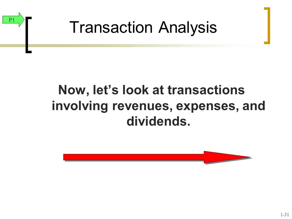 Transaction Analysis P1. Now, let's look at transactions involving revenues, expenses, and dividends.
