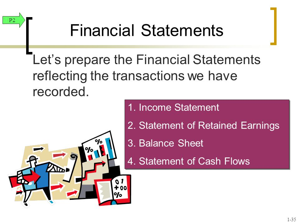 Financial Statements P2. Let's prepare the Financial Statements reflecting the transactions we have recorded.