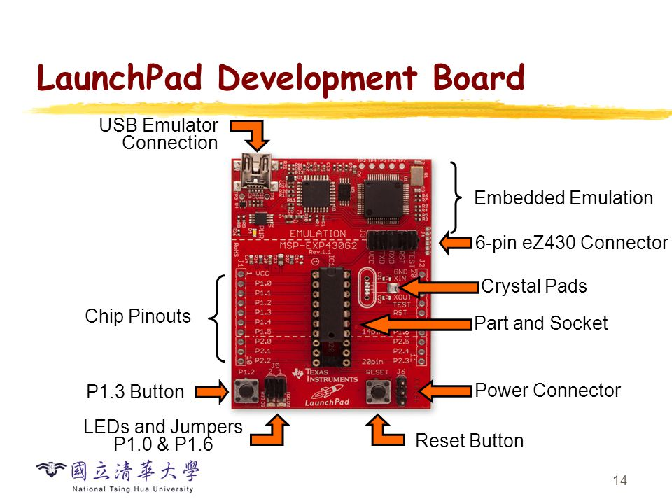 LaunchPad Pinouts On-board features of LaunchPad are pinned in the following fashion: LED1 (red) = P1.0.