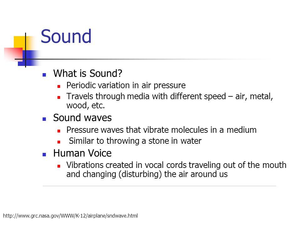 Sound What is Sound Sound waves Human Voice