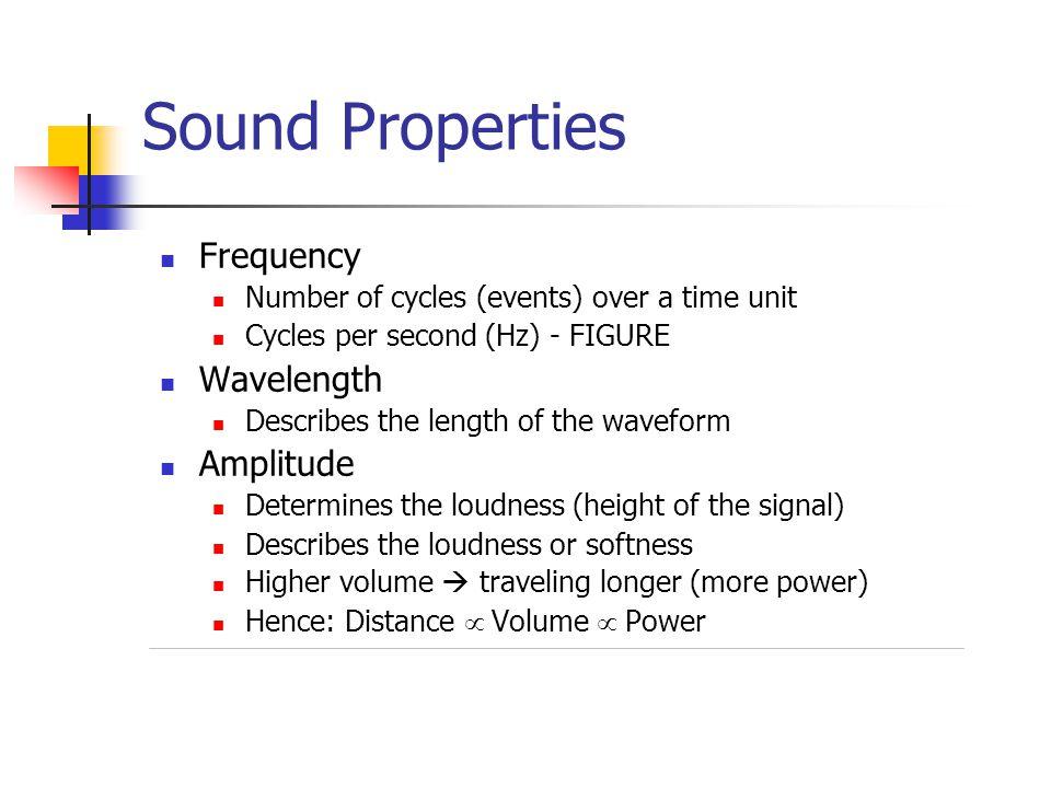 Sound Properties Frequency Wavelength Amplitude