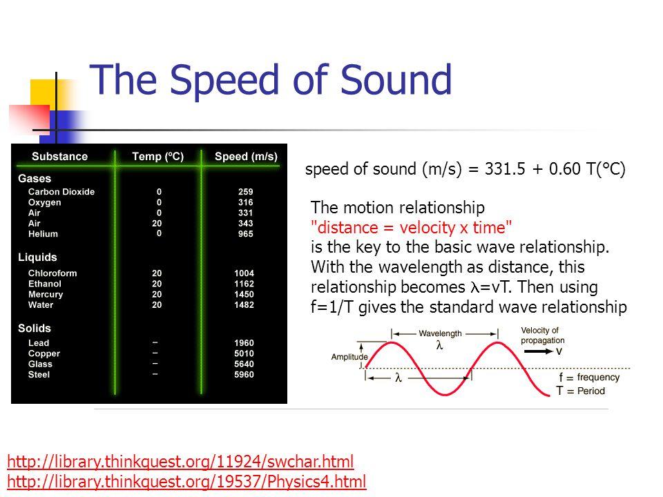 The Speed of Sound speed of sound (m/s) = 331.5 + 0.60 T(°C)