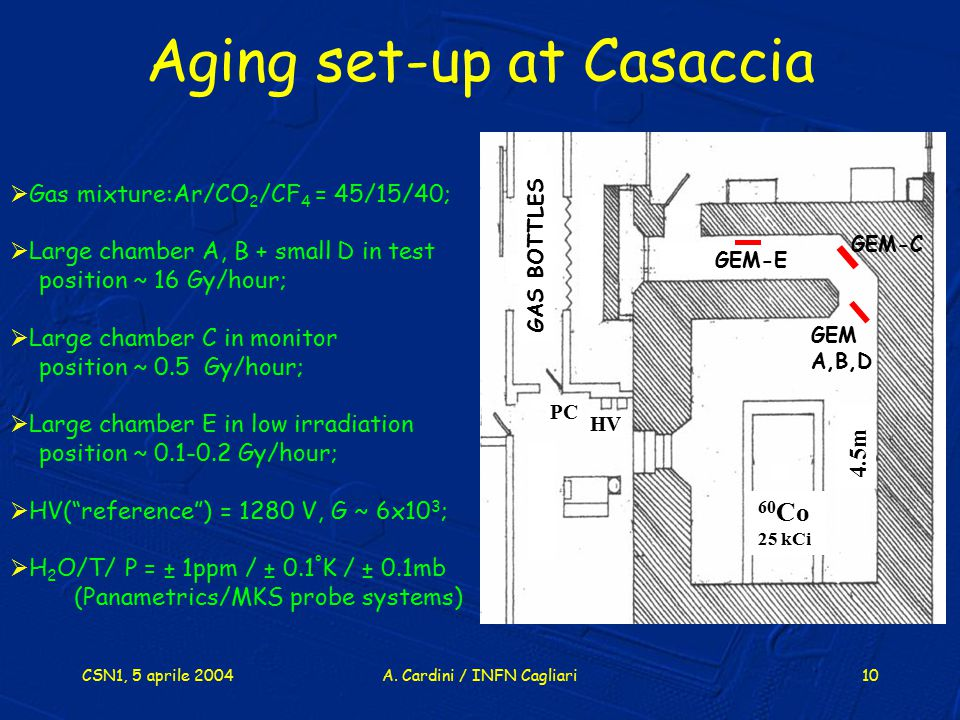 Aging set-up at Casaccia
