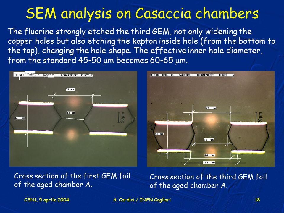 SEM analysis on Casaccia chambers
