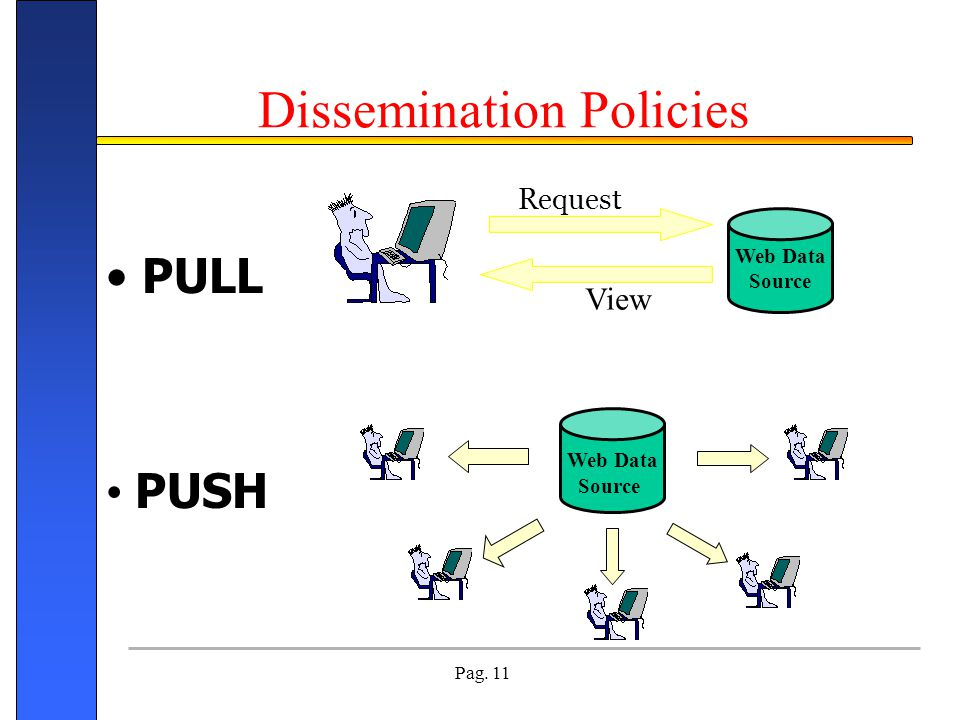 Dissemination Policies