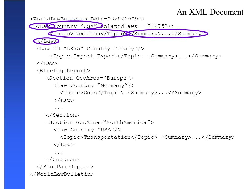 An XML Document <WorldLawBulletin Date= 8/8/1999 >