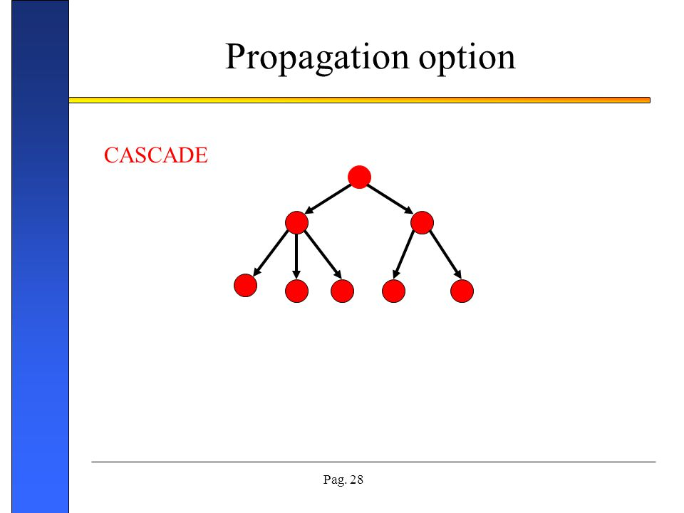 Propagation option CASCADE