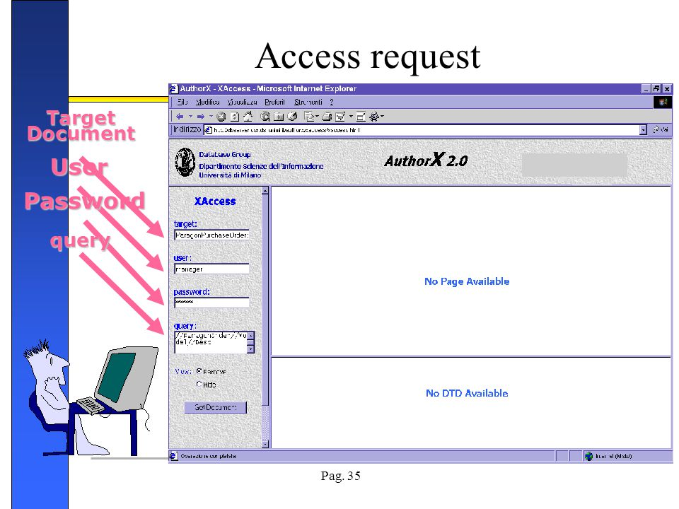 Access request Target Document User Password query