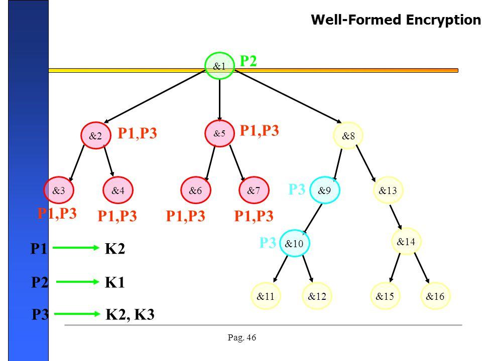 P2 P1,P3 P1,P3 P3 P1,P3 P1,P3 P1,P3 P1,P3 P3 P1 K2 P2 K1 P3 K2, K3