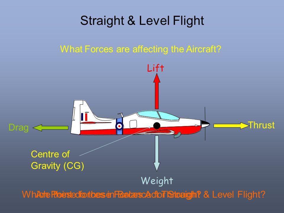 Straight & Level Flight