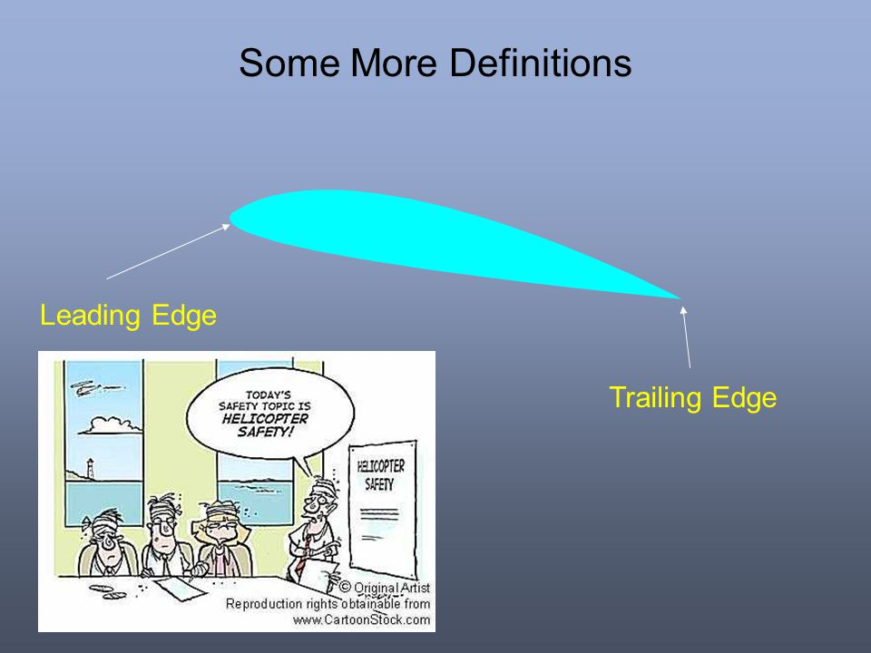 Some More Definitions Leading Edge Trailing Edge