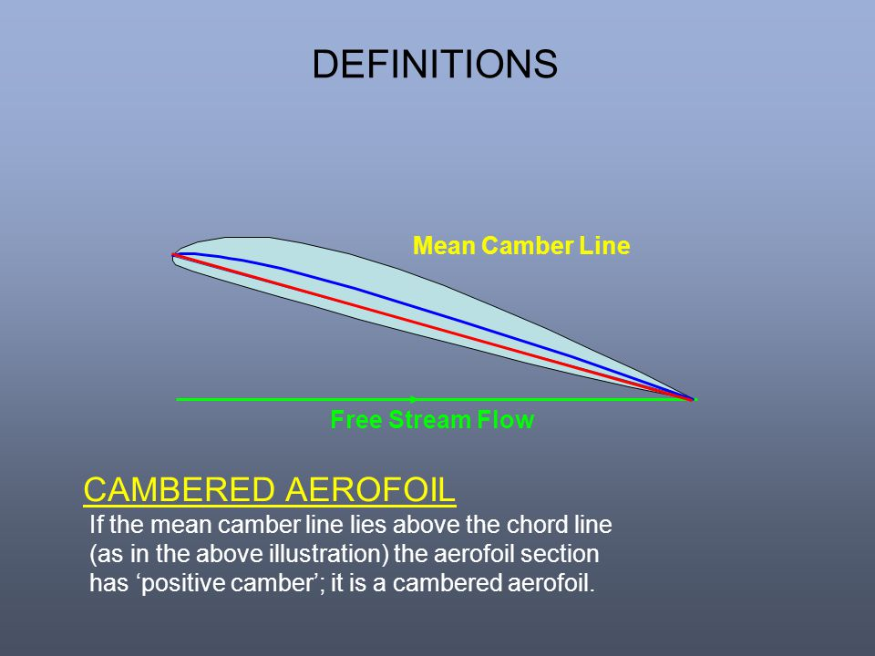 DEFINITIONS CAMBERED AEROFOIL Mean Camber Line Free Stream Flow