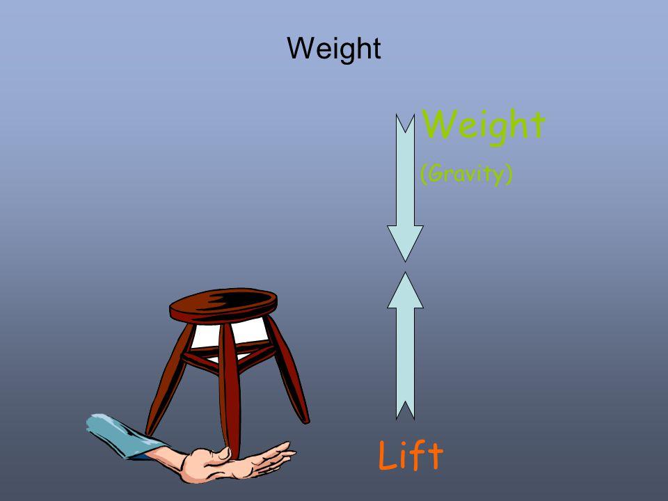 Weight Lift Weight (Gravity)