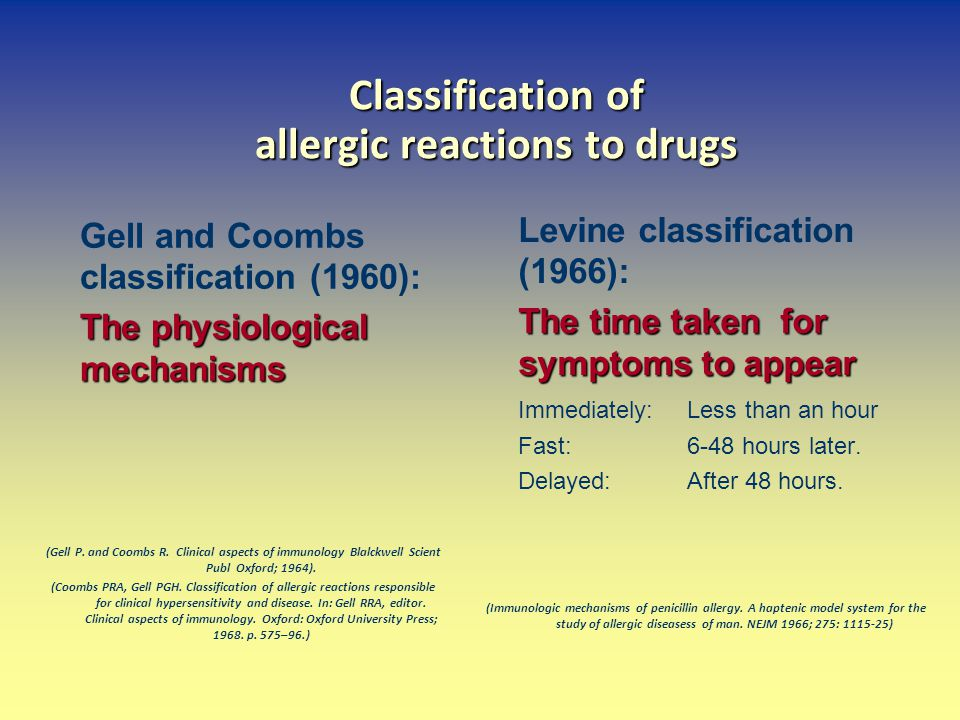 Classification of allergic reactions to drugs