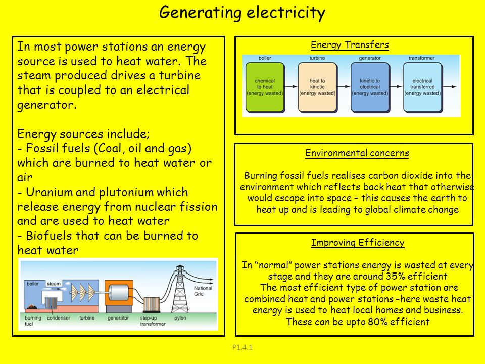 Conduction and convection ppt video online download for Most efficient heat source for home