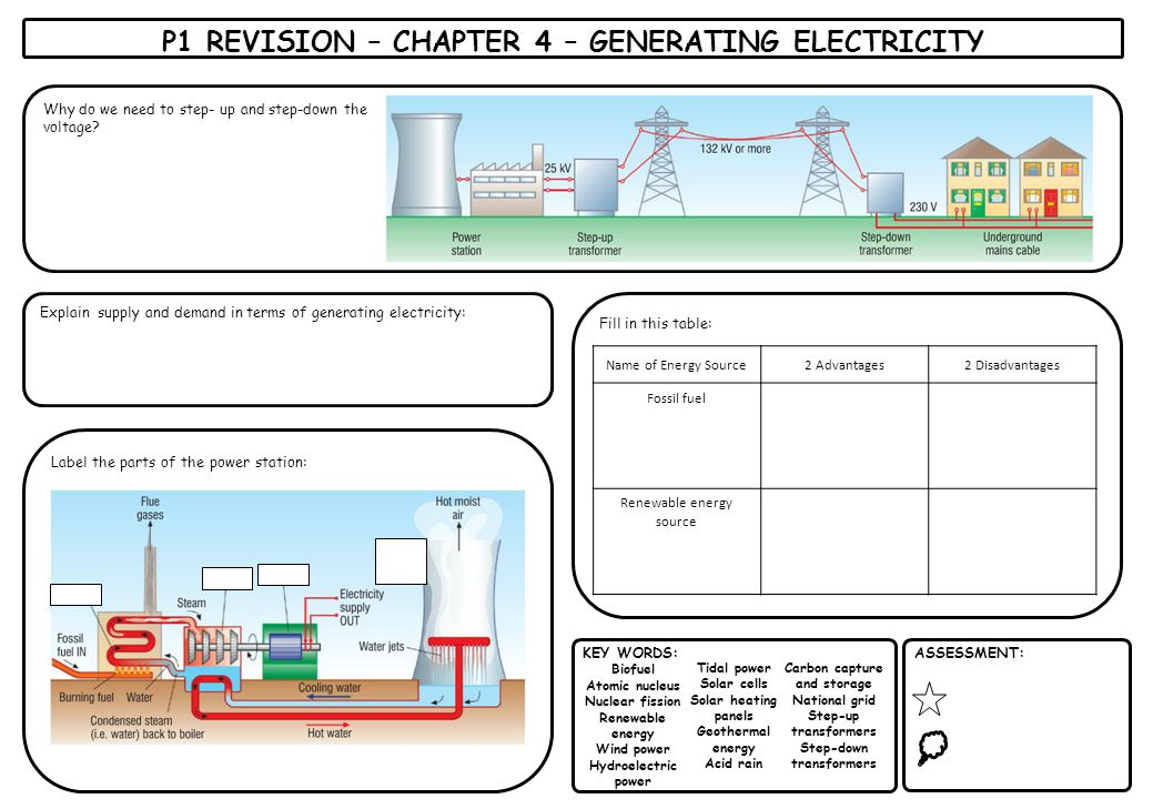 P1 REVISION – CHAPTER 4 – GENERATING ELECTRICITY