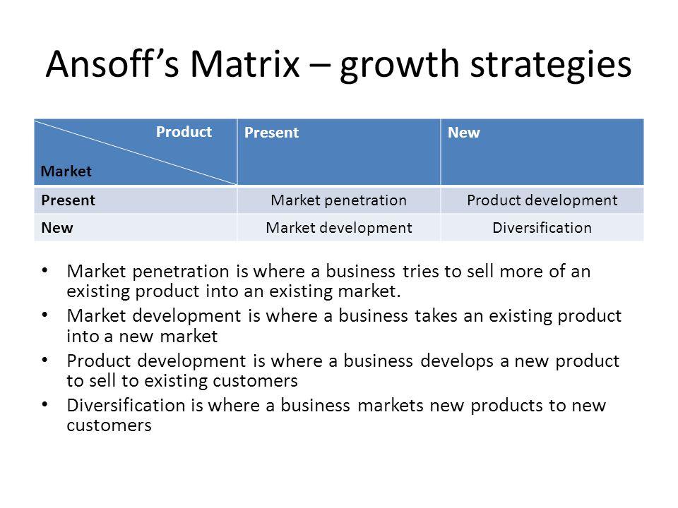 Ansoff's Matrix – growth strategies